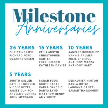 Milestone Anniversaries (1)